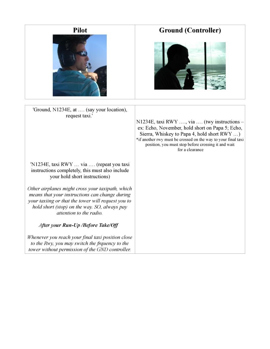 ATC Communication Daytona Beach (KDAB)